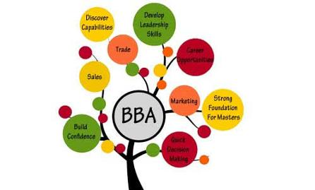 BBA courses stream
